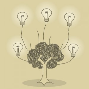 Tree of Ideas